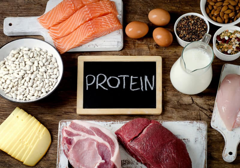 Protein poster