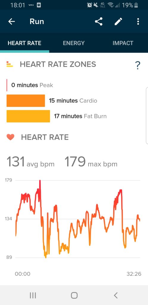 Fitbit Charge 3 Test mobilapp